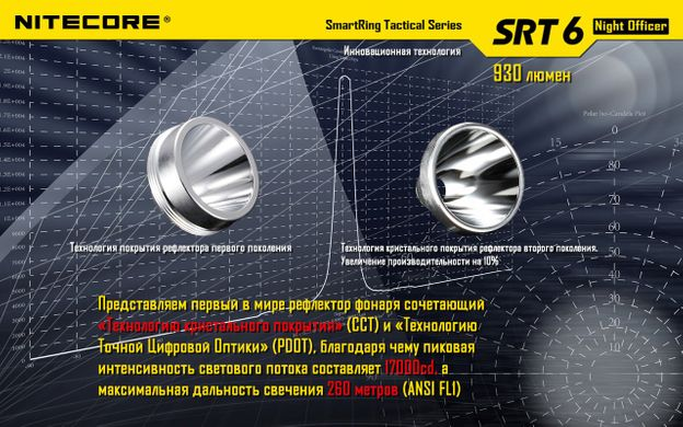 Фонарь Nitecore SRT6 Night Officer серый
